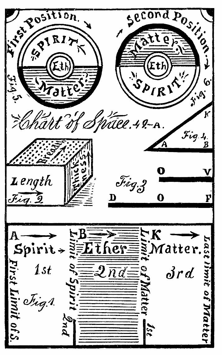 10_spirit_and_matter_1884.jpg