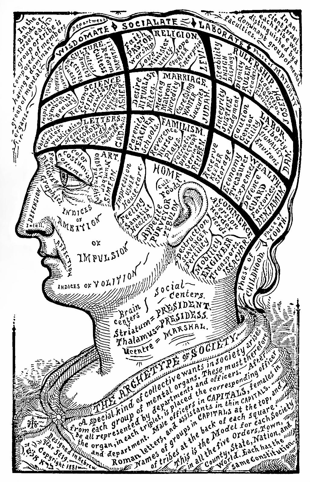70_archetype_of_society_1882.jpg