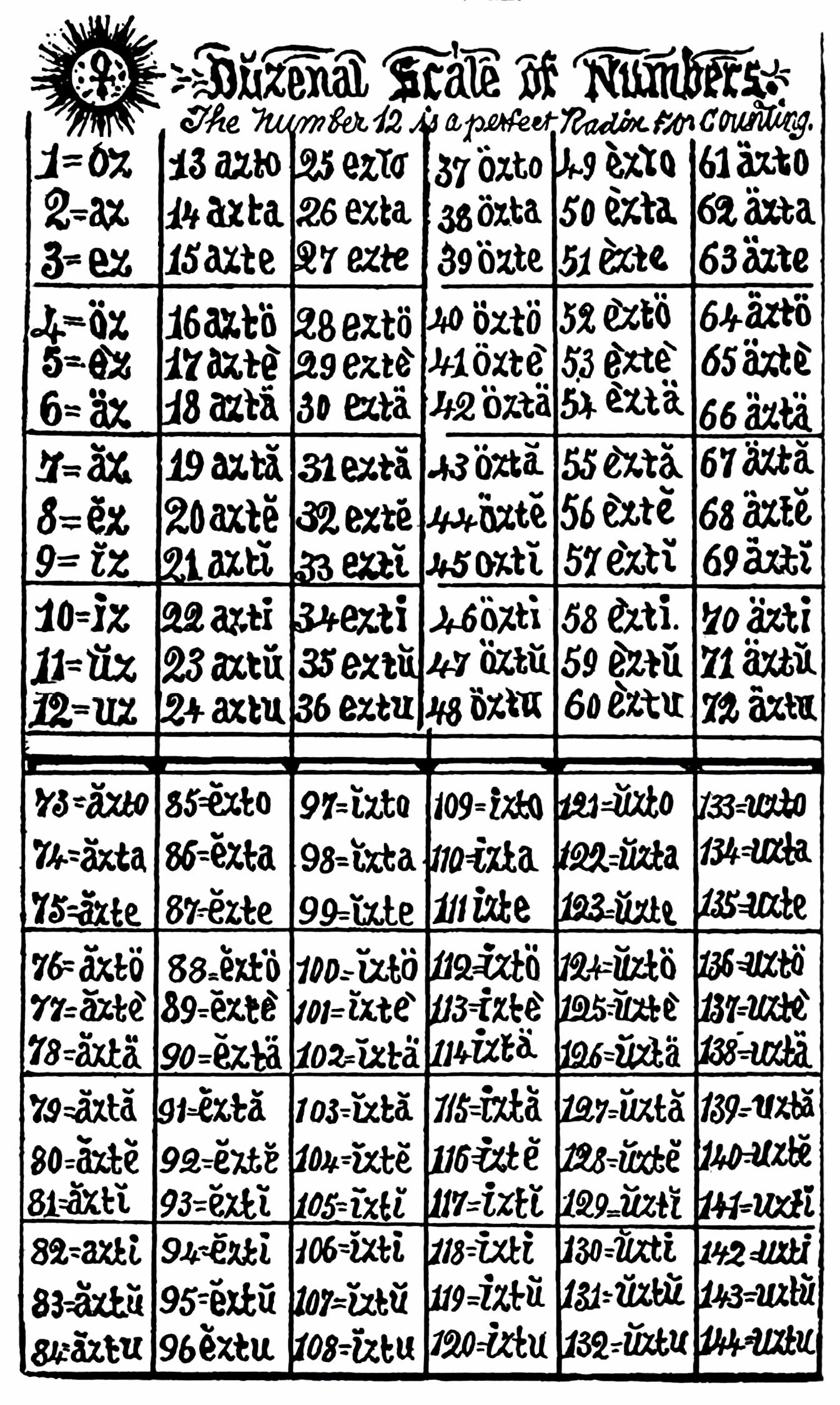 83_number_chart.jpg